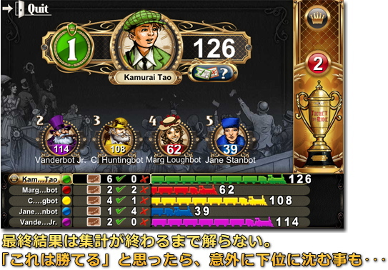 Ticket to Ride(チケットトゥライド)集計画面