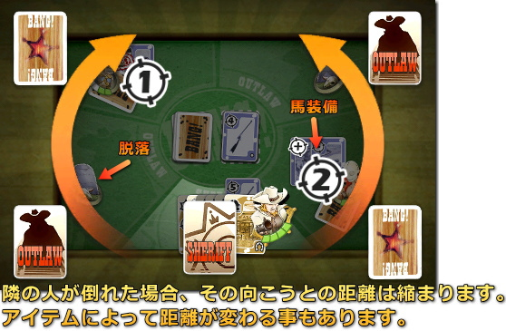 BANG! the Official Video Game 距離の変化