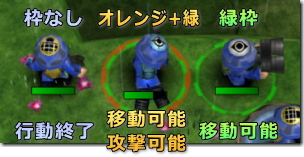 Great Big War Game ユニット状態