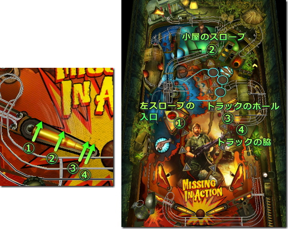 War Pinball - Missing in Action 左フリッパー