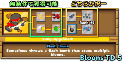 Bloons TD 5 パワーアップ